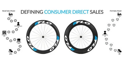 FLO Cycling – Defining Consumer Direct Sales